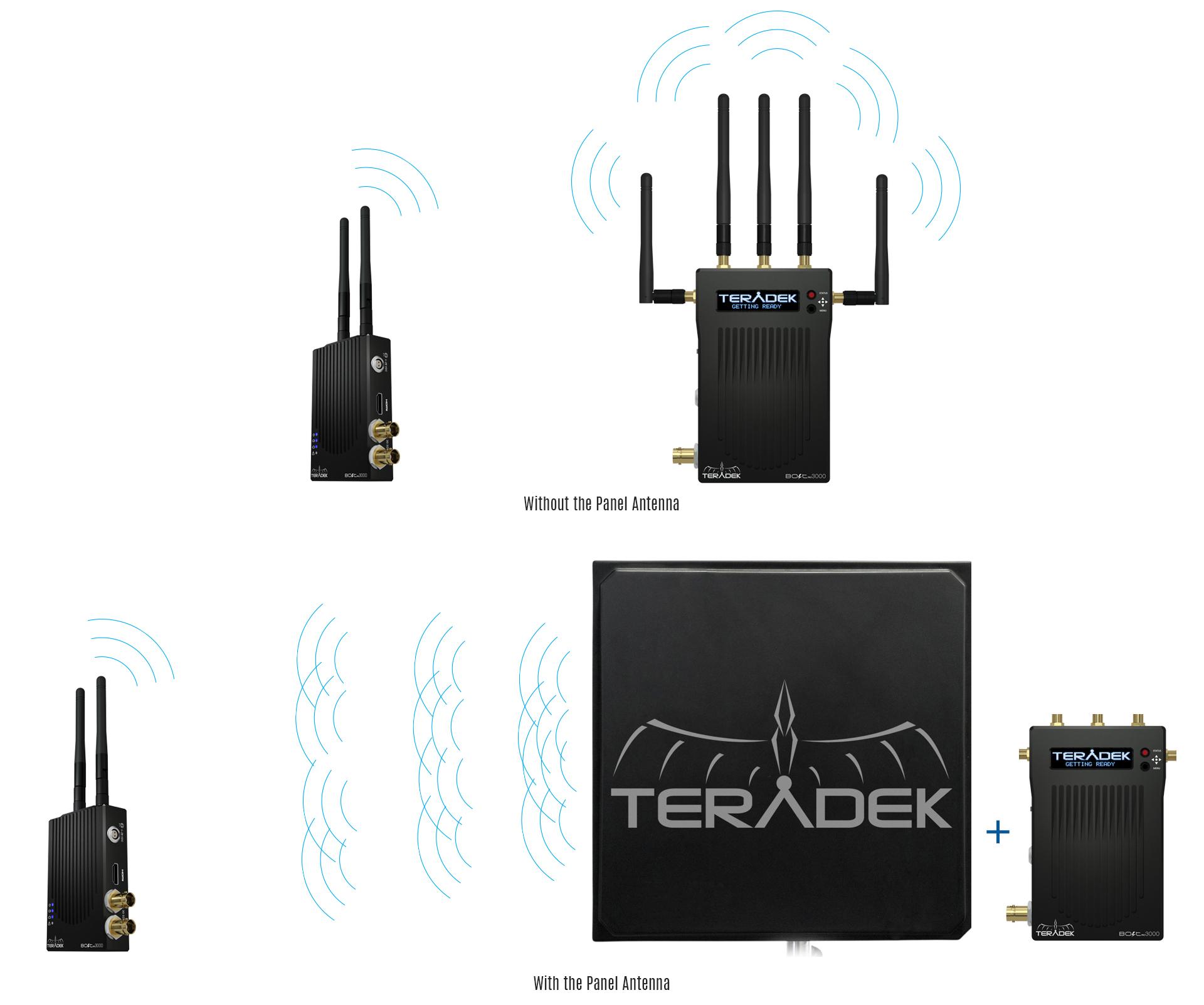 professional wireless video zero delay visually lossless professional wireless video zero delay visually lossless teradek llc wireless hd video